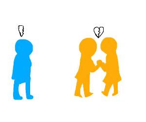 A orange couple dating, + a blue single woman