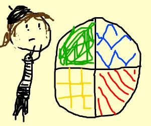Artist with a four colour palette