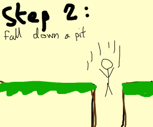 Step 1: Take fourteen steps.