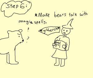 Step 5: Realize polar bears can't talk