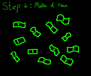 Step 3: PROFIT