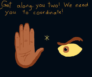 Hand vs eye