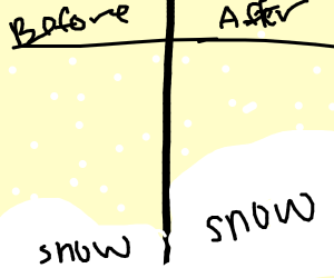 The Snow Is Snowier Than Before