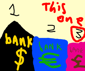 The third biggest bank in the country