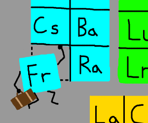 Francium on the periodic table
