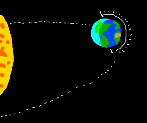 a diagram of the earth in space
