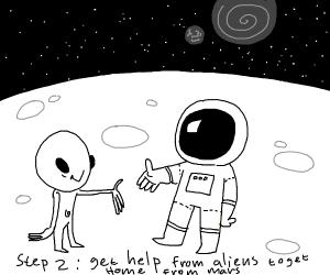 Step 1: get stranded on mars