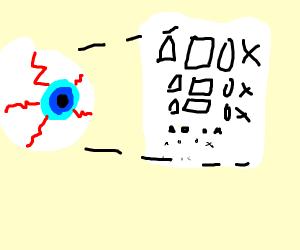 eyeball read eye chart