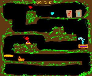 fireboy & watergirl, the game from childhood