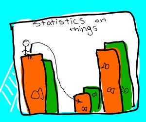 Fishing for statistics