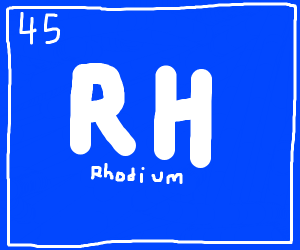 Rh elemnt from periodic table