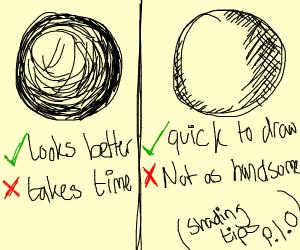 Shading tips (P.I.O.)