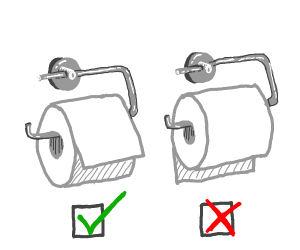 The correct orientation of toilet paper