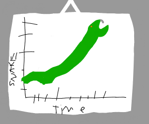 Yeah, the snake is on the rise!