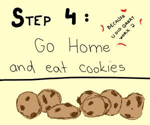 Step 3: Perform