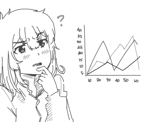 confused by statistic graph