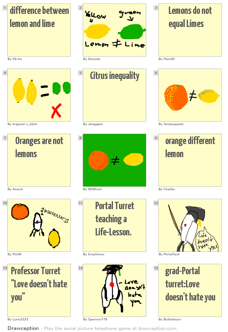 an essay on lemons This study tries to find out the effectiveness of lemon and orange peel as an insect we can write a custom essay on  effectiveness of lemon and orange peel as.