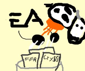 EA milking their franchises