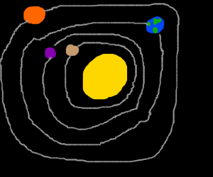 Planets orbit around the sun