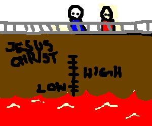 Height of bloody sea