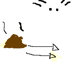 Ghost telekensis a pile of smelly shit