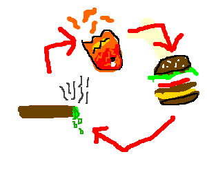 The eternal cycle of cheetos, burgers and joints
