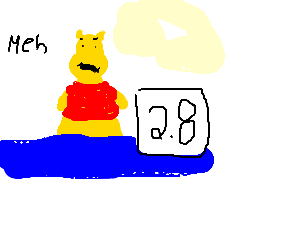 winnie the pooh rates 2.8