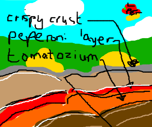 If pizza hut controlled geology