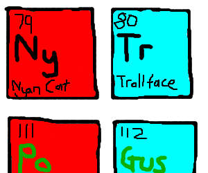 Periodic table 2 metals autistic able fandom memes the periodic which is the most reactive element in the periodic table urtaz Gallery