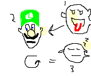 Luigi turns back while Boo is coming!