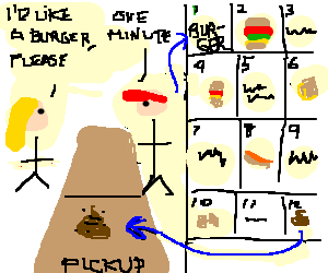 What if Drawception was part of everyday life?
