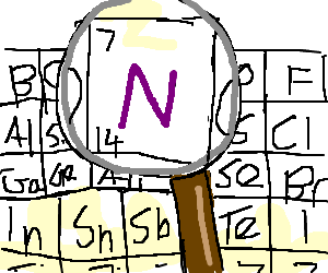 Periodic table with Nitrogen, Number 7 in focus