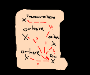 A very confusing treasure map