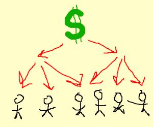 Keynesian economics in a nutshell
