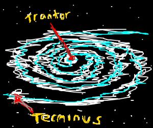 Foundation by Asimov