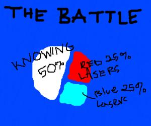 knowing is half the battle.  GI Joe!