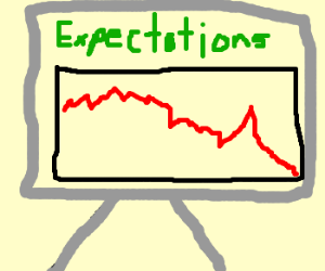 the lowest expectations