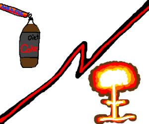 Coke and Mentos bomb