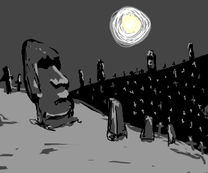 The graveyard on Easter Island