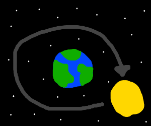 The sun revolving around the earth. drawing by Zenith ...