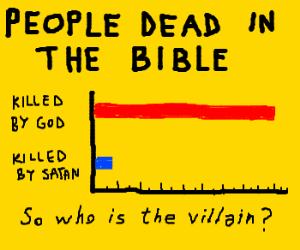 anti-Bible propaganda