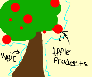 The magical tree where Apple products grow.