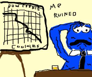 Cookie stock crash