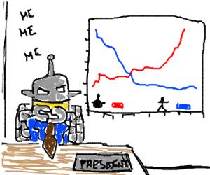President robot has sinister plans.