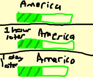 america stops loading