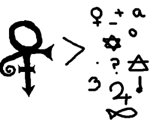 Prince's Name Symbol > All Other Symbols