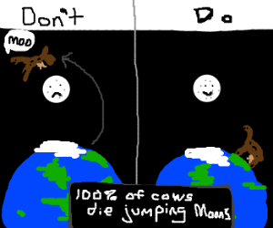 Infographic: A Cow Should Not Jump Over Moon