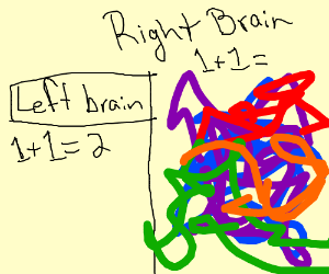 How Right-Brained People See Math