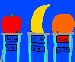 Fruit Jeopardy