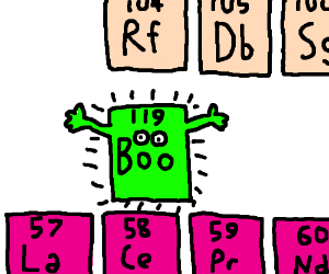 Element of Surprise in the Periodic Table